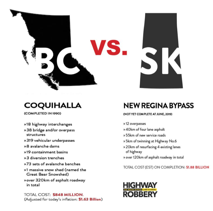 HIGHWAY ROBBERY THE REGINA BYPASS LAND SCANDAL HEADLINES - Image 1